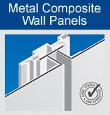 Metal Composite Wall Panels